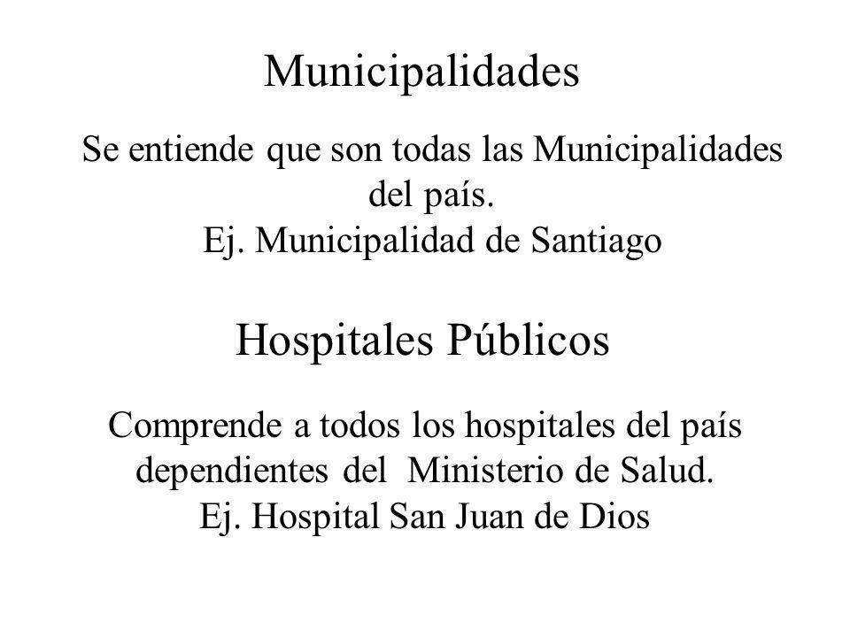 Municipalidades Hospitales Públicos