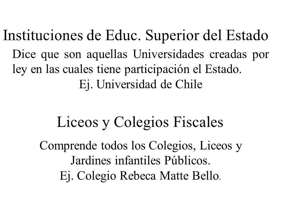 Instituciones de Educ. Superior del Estado
