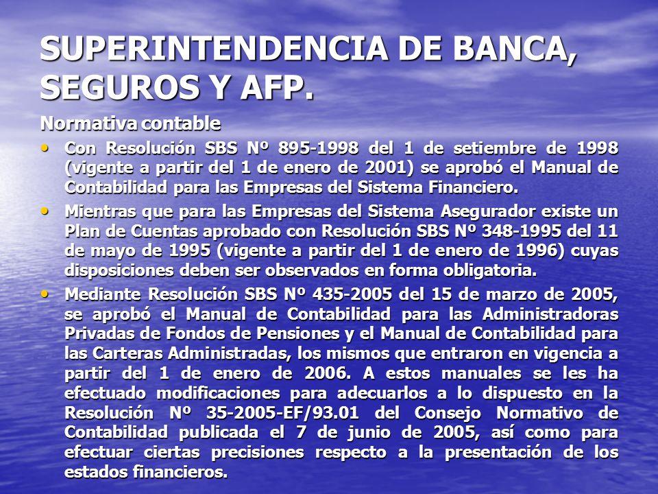 SUPERINTENDENCIA DE BANCA, SEGUROS Y AFP.
