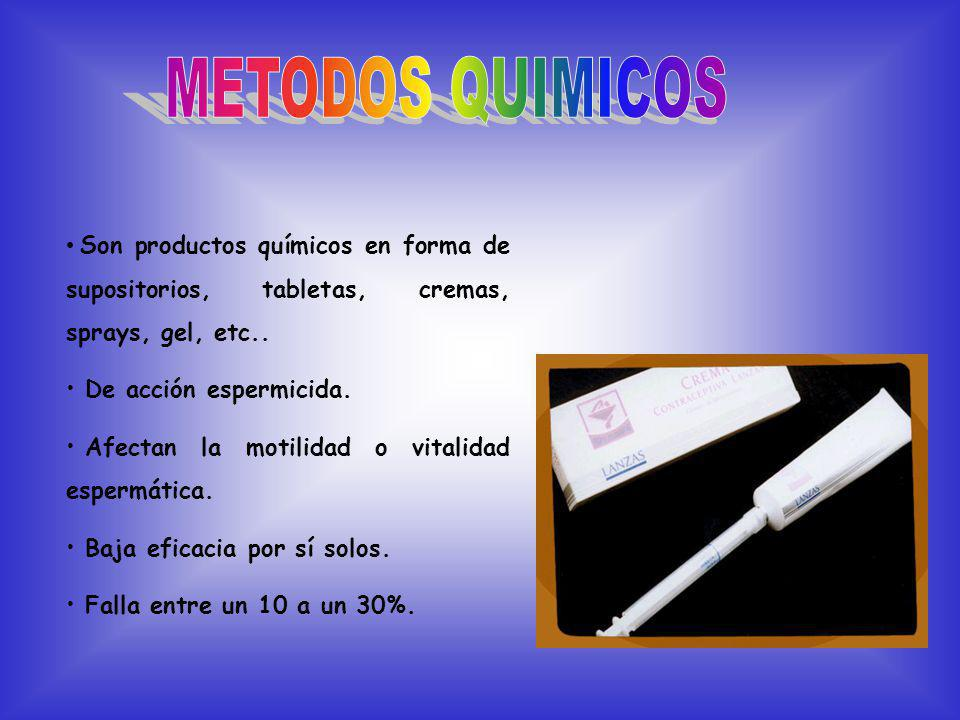 METODOS QUIMICOS Son productos químicos en forma de supositorios, tabletas, cremas, sprays, gel, etc..
