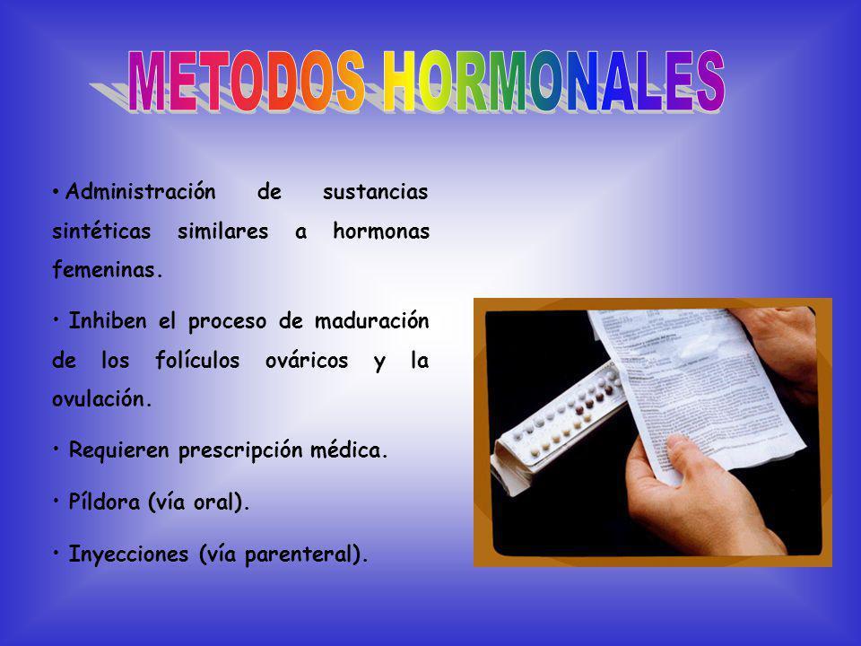 METODOS HORMONALES Administración de sustancias sintéticas similares a hormonas femeninas.