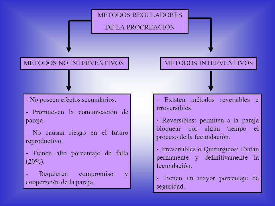 METODOS INTERVENTIVOS
