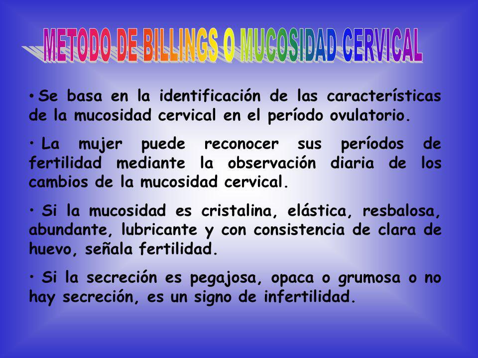 METODO DE BILLINGS O MUCOSIDAD CERVICAL