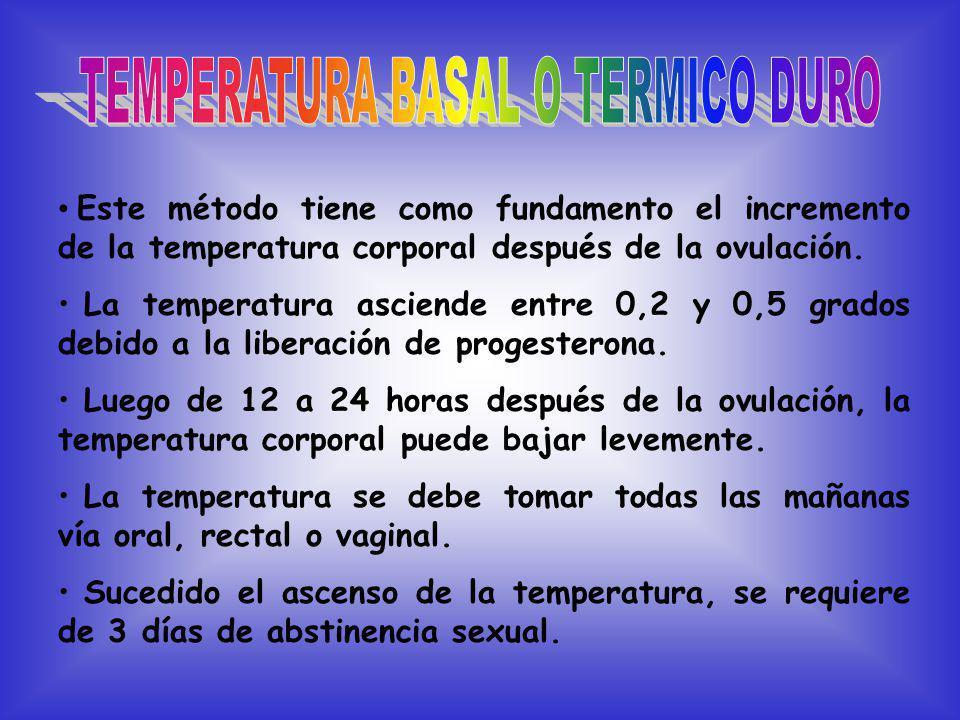 TEMPERATURA BASAL O TERMICO DURO