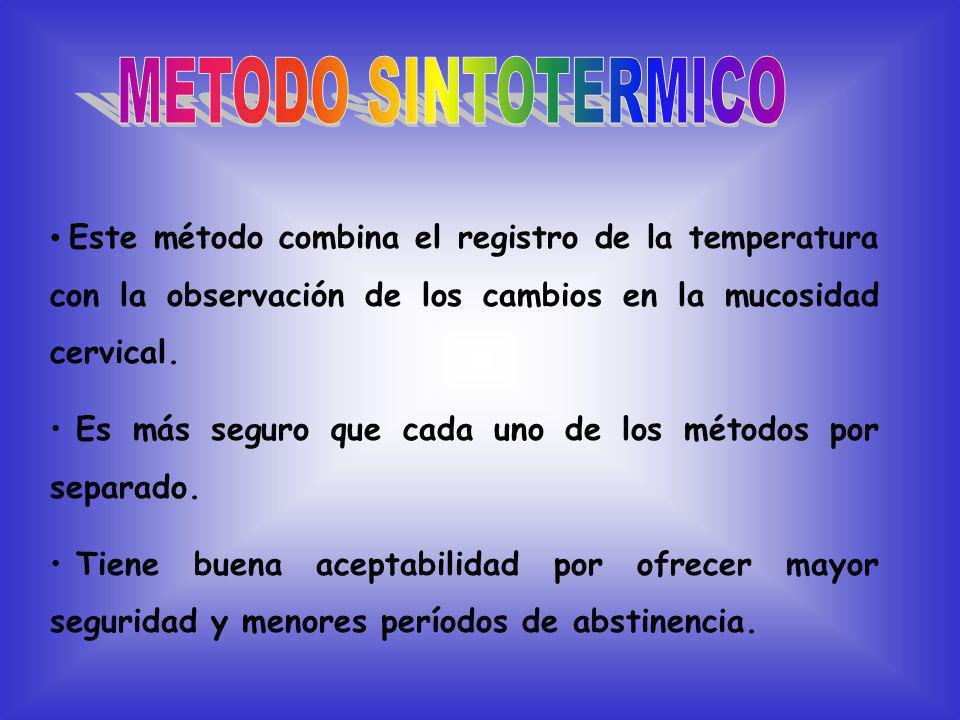 METODO SINTOTERMICO Este método combina el registro de la temperatura con la observación de los cambios en la mucosidad cervical.
