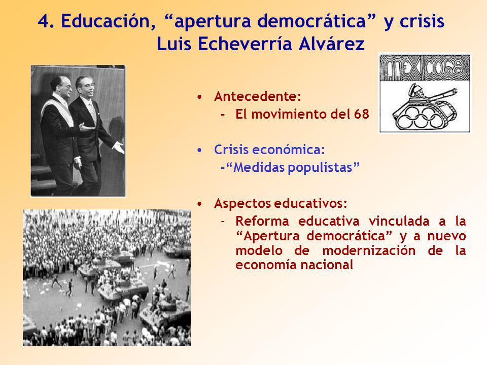 4. Educación, apertura democrática y crisis Luis Echeverría Alvárez