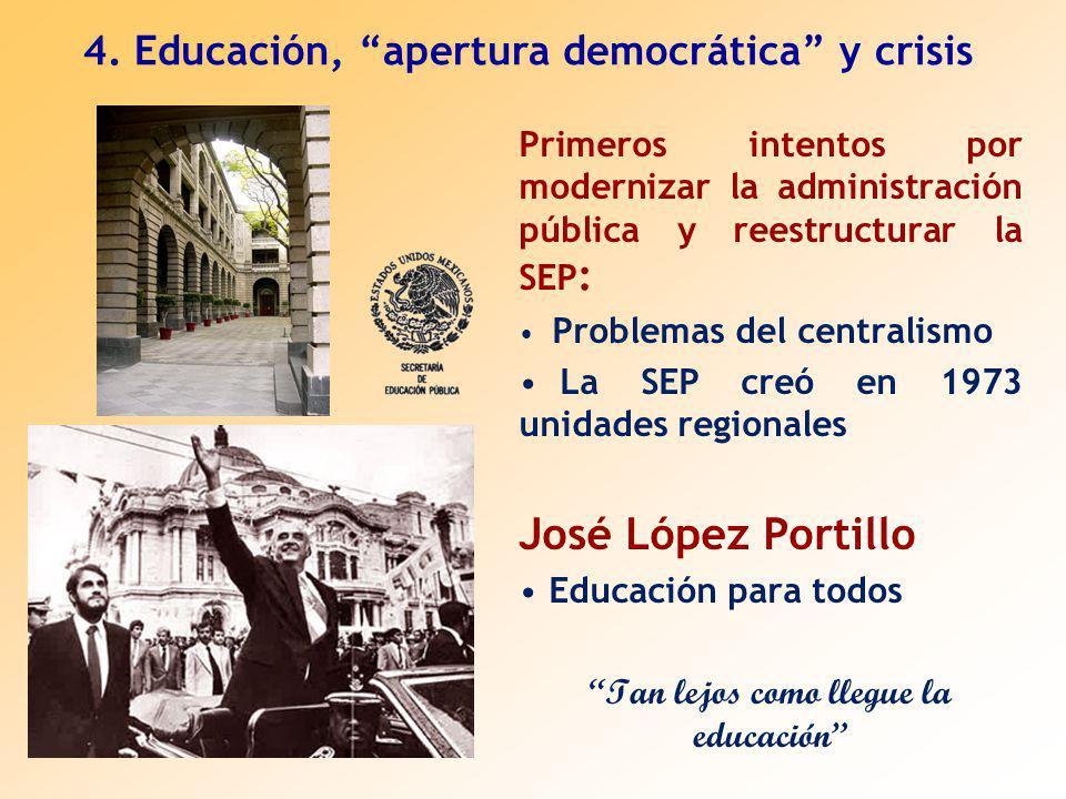José López Portillo 4. Educación, apertura democrática y crisis