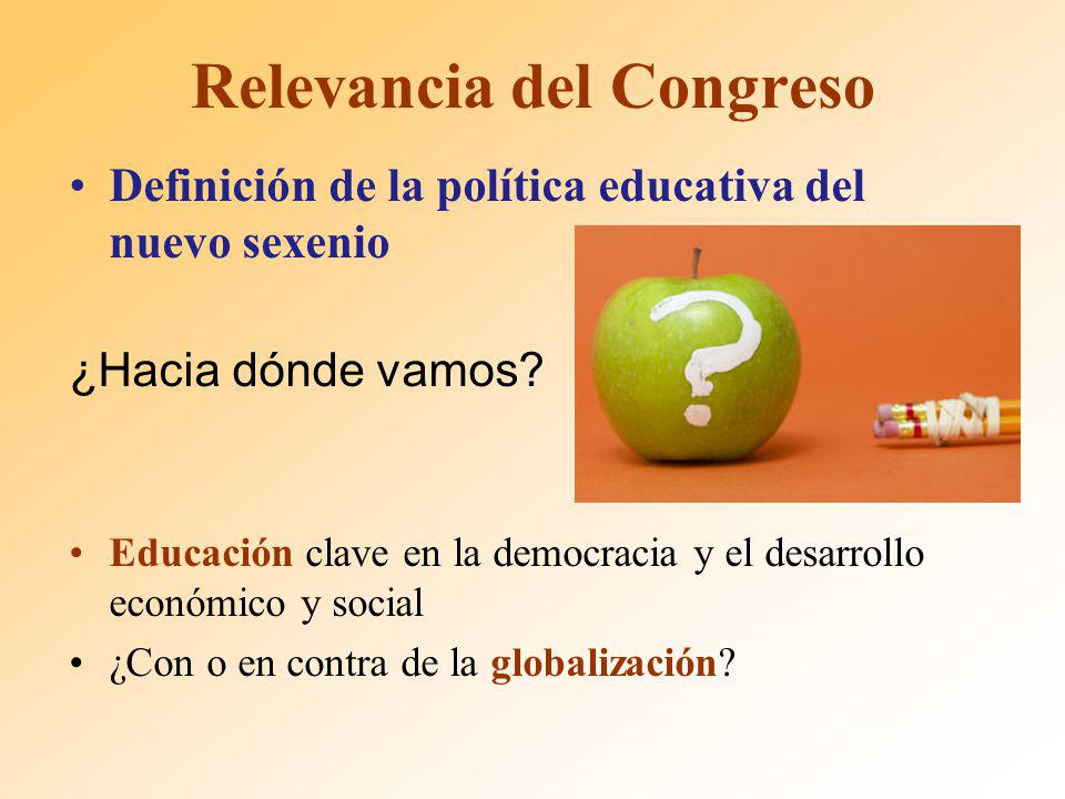 Relevancia del Congreso
