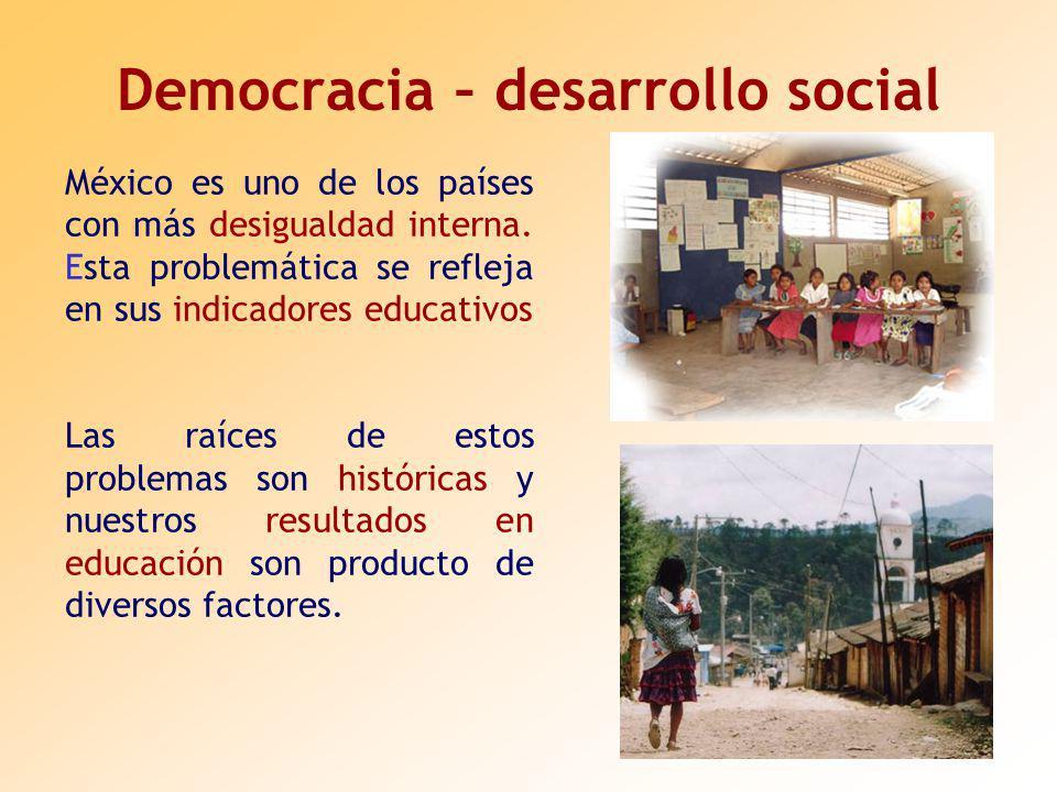 Democracia – desarrollo social