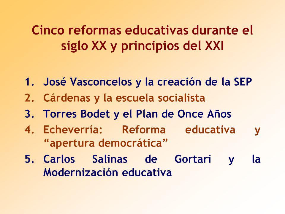 Cinco reformas educativas durante el siglo XX y principios del XXI