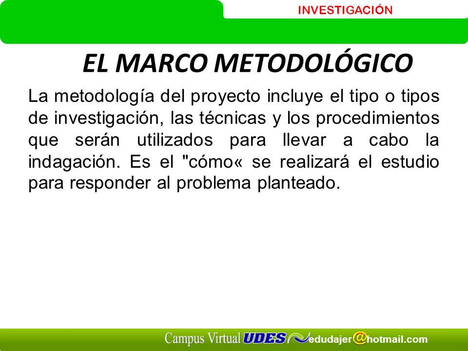 EL MARCO METODOLÓGICO