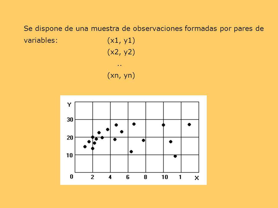 Se dispone de una muestra de observaciones formadas por pares de variables: (x1, y1)