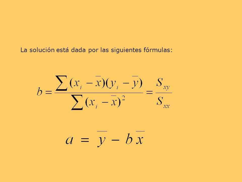 La solución está dada por las siguientes fórmulas: