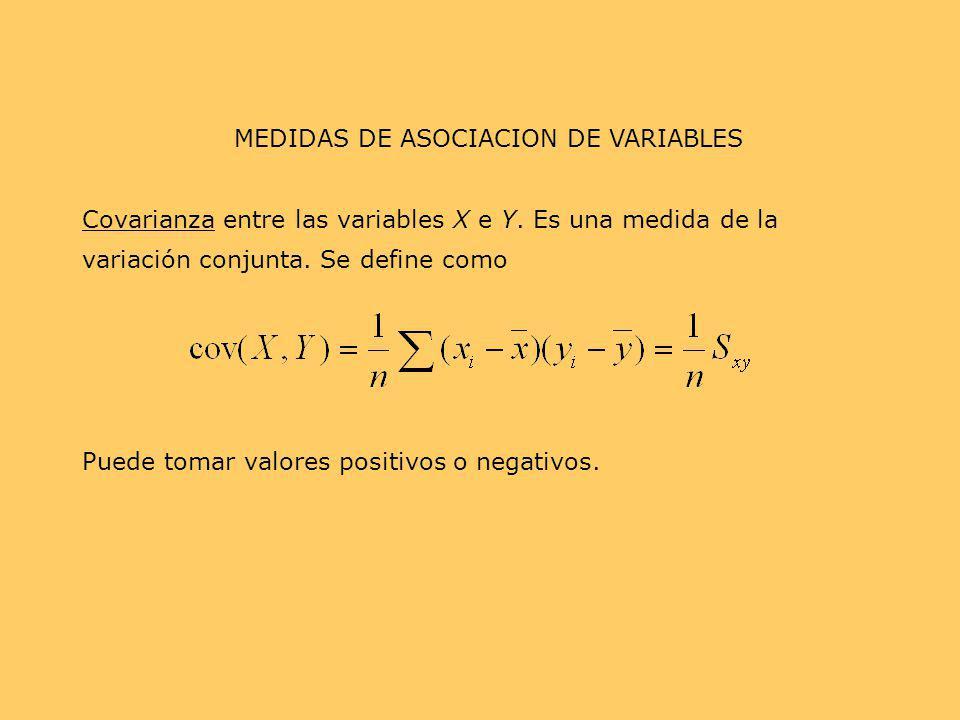MEDIDAS DE ASOCIACION DE VARIABLES
