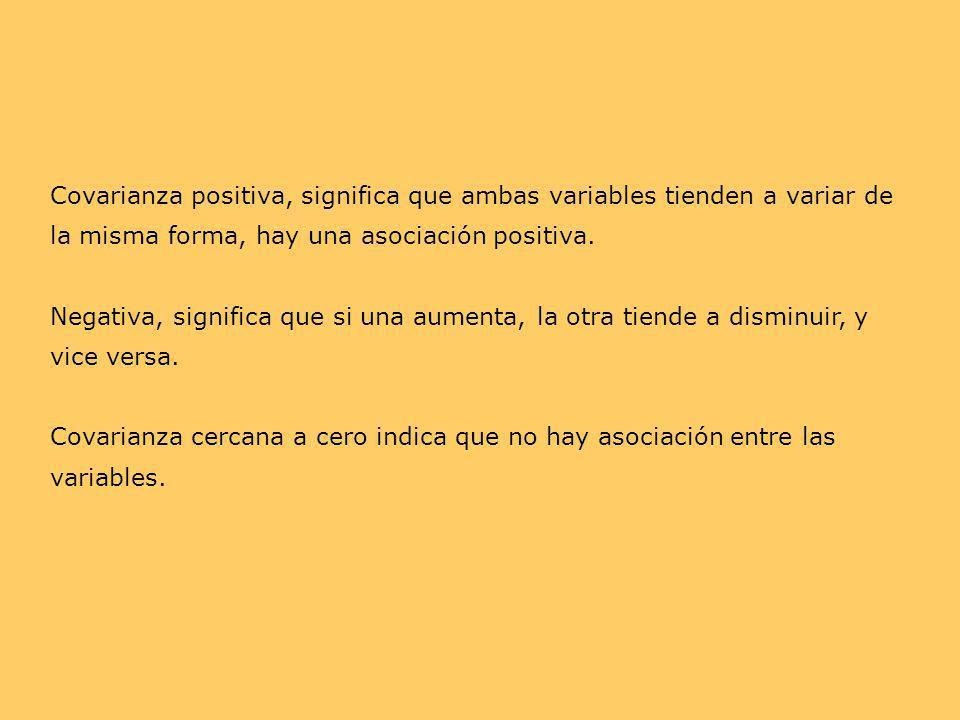 Covarianza positiva, significa que ambas variables tienden a variar de la misma forma, hay una asociación positiva.