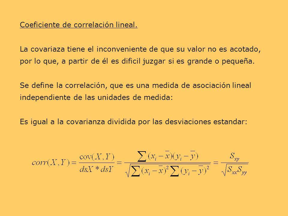 Coeficiente de correlación lineal.