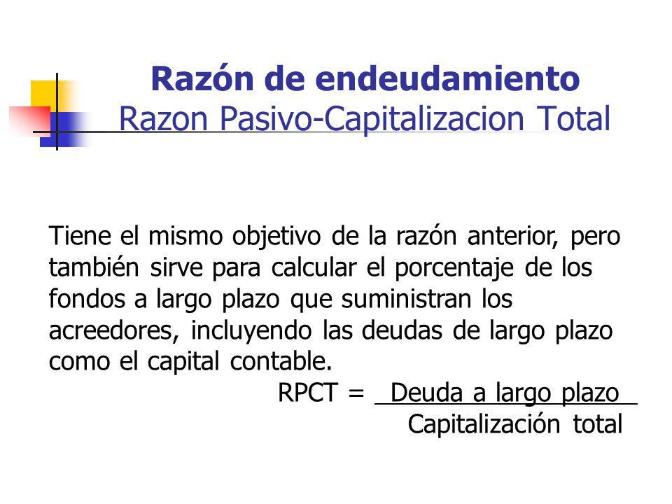 Razón de endeudamiento Razon Pasivo-Capitalizacion Total