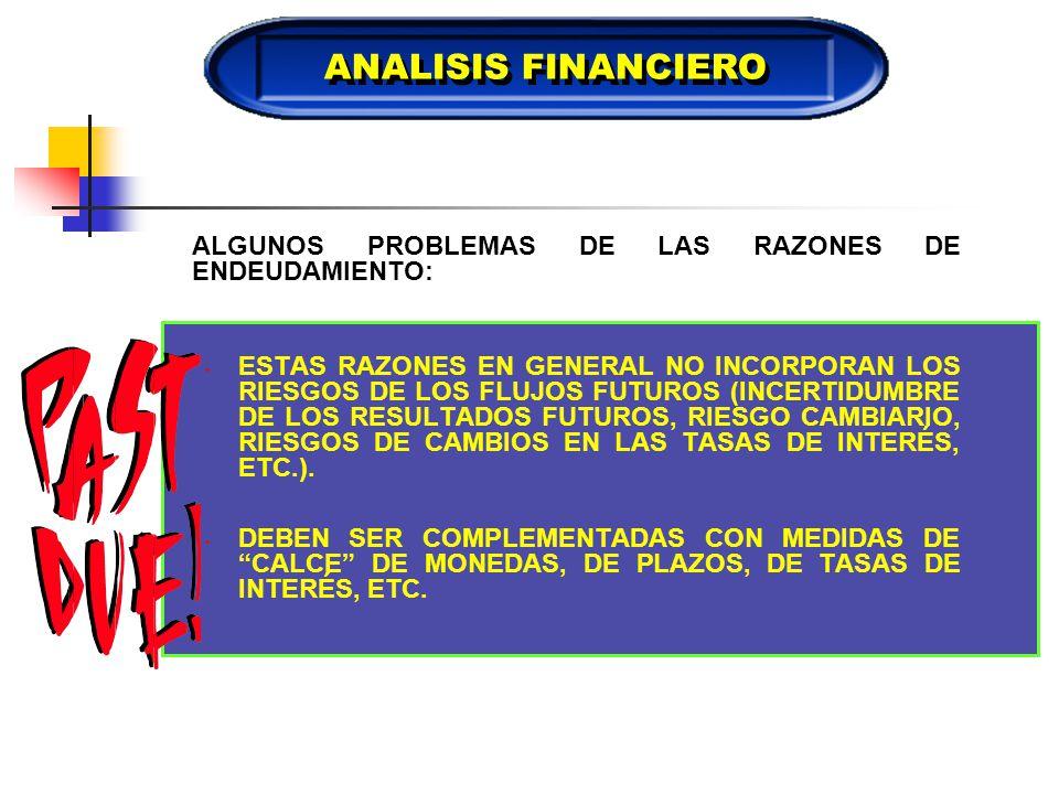 ANALISIS FINANCIERO ALGUNOS PROBLEMAS DE LAS RAZONES DE ENDEUDAMIENTO: