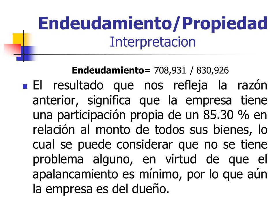Endeudamiento/Propiedad Interpretacion