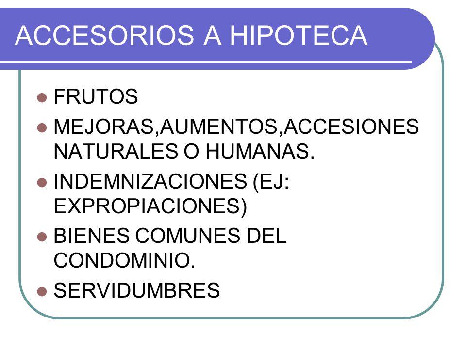 ACCESORIOS A HIPOTECA FRUTOS