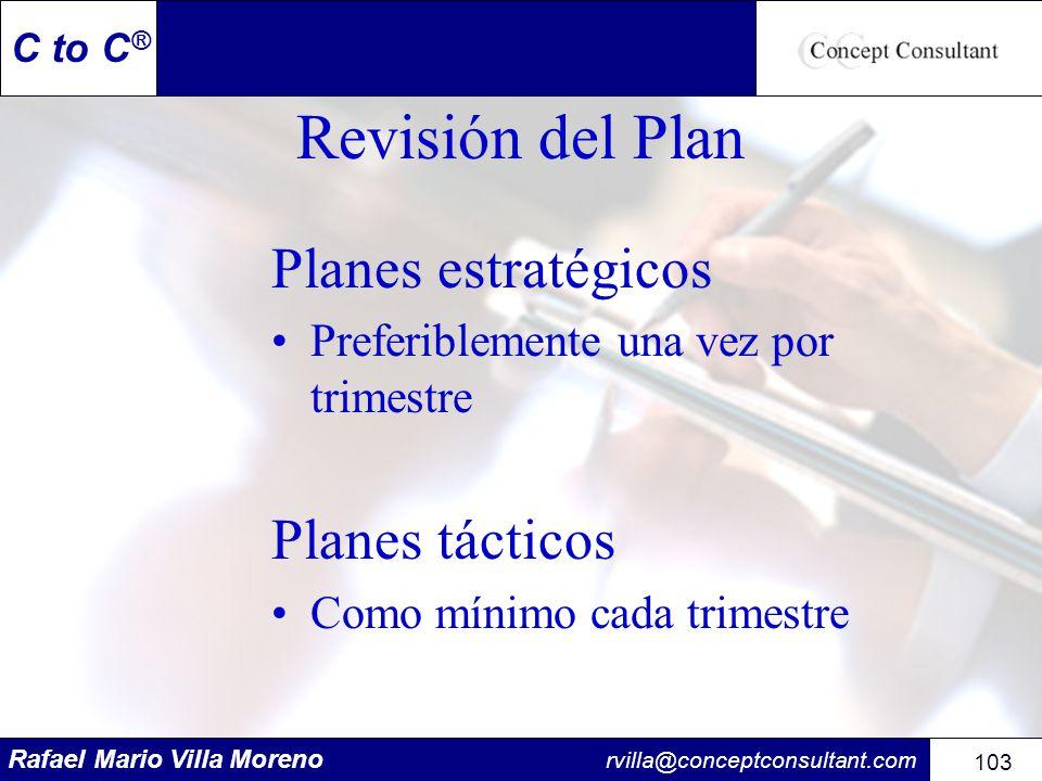 Revisión del Plan Planes estratégicos Planes tácticos