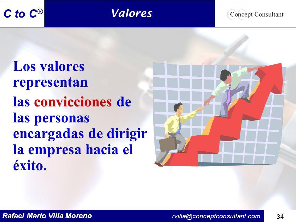 Los valores representan