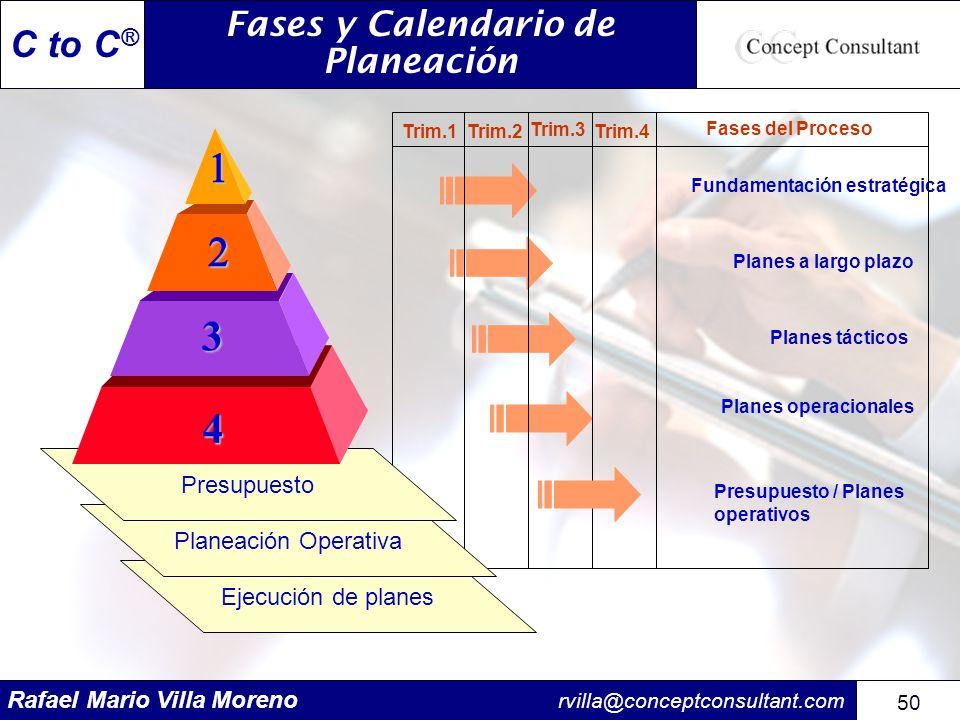Fases y Calendario de Planeación