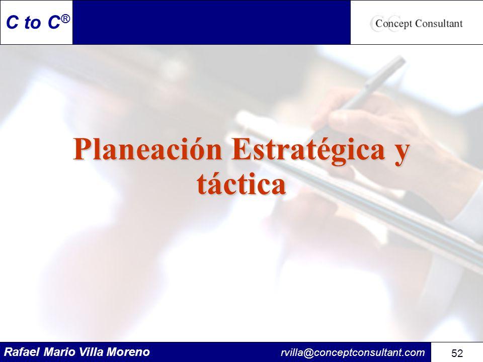 Planeación Estratégica y táctica