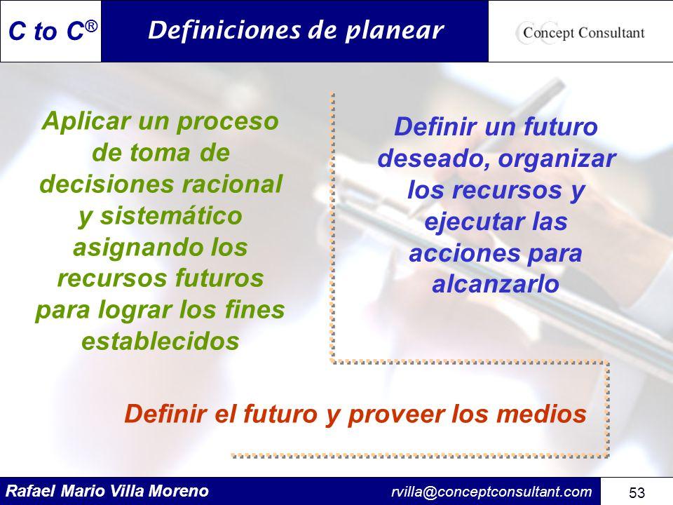 Definiciones de planear