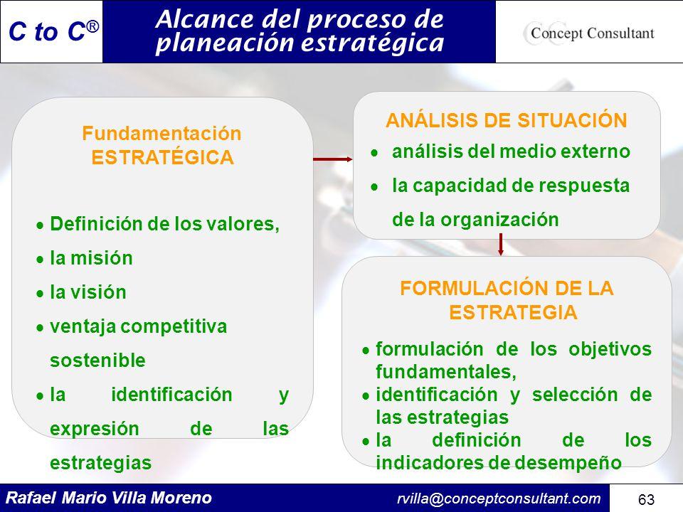 Alcance del proceso de planeación estratégica