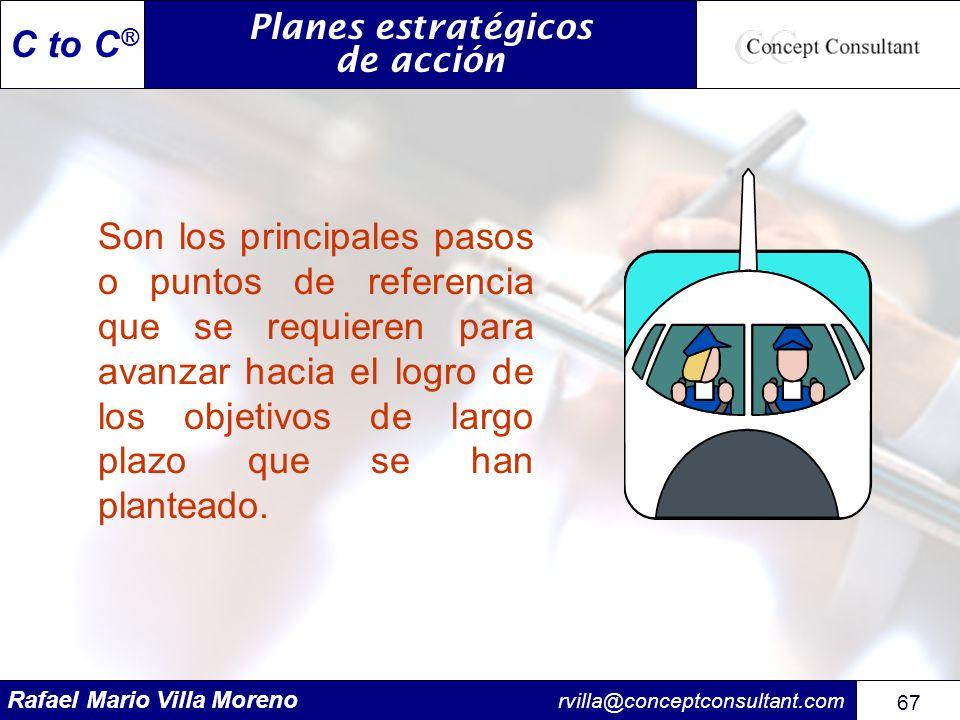 Planes estratégicos de acción