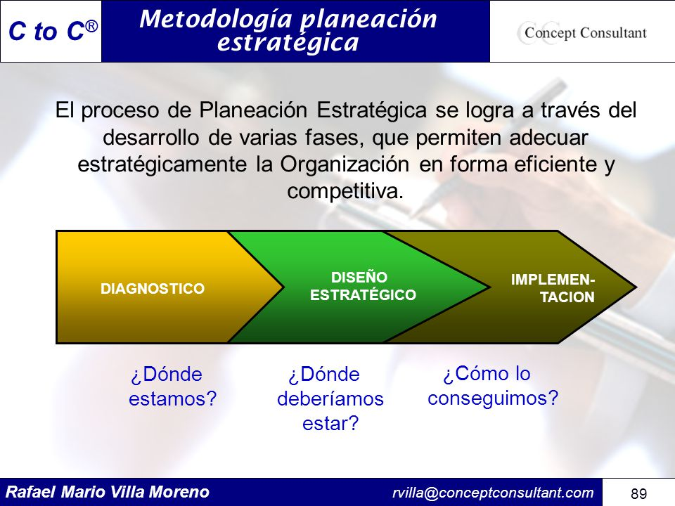 Metodología planeación estratégica