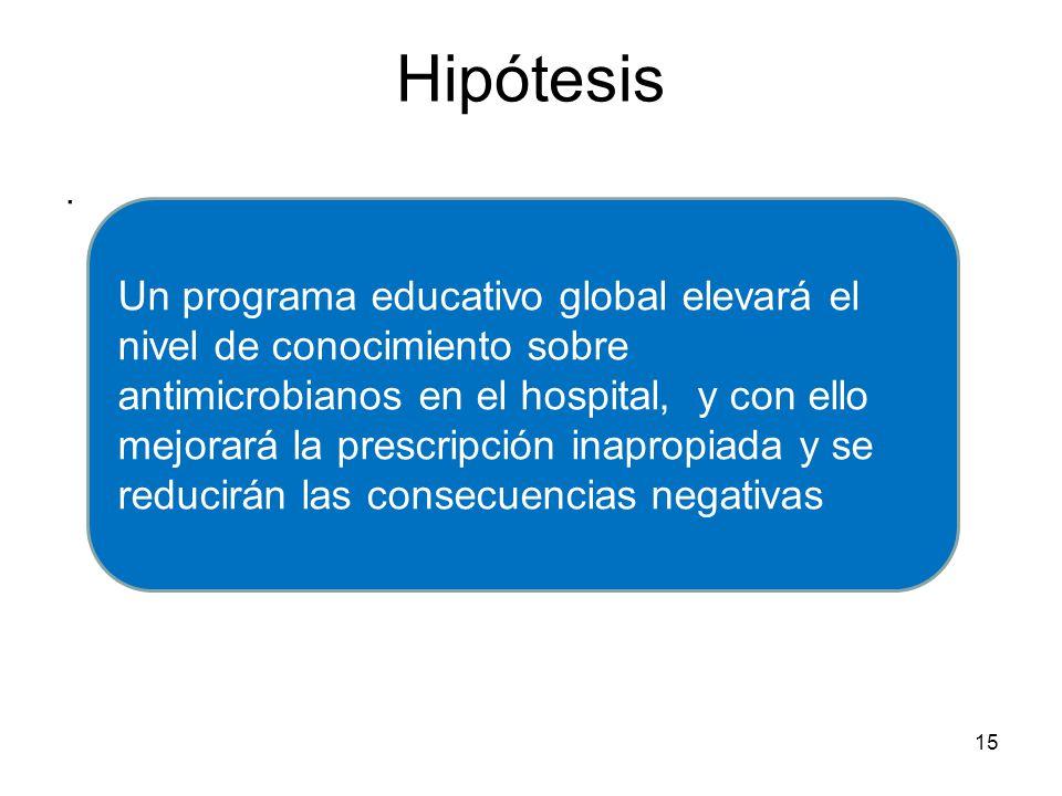 Hipótesis .