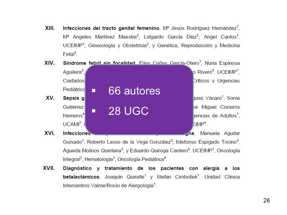 66 autores 28 UGC