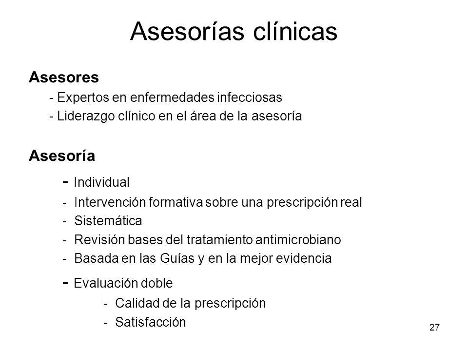 Asesorías clínicas - Individual - Evaluación doble Asesores Asesoría