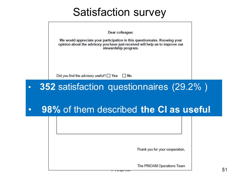 Satisfaction survey 98% of them described the CI as useful