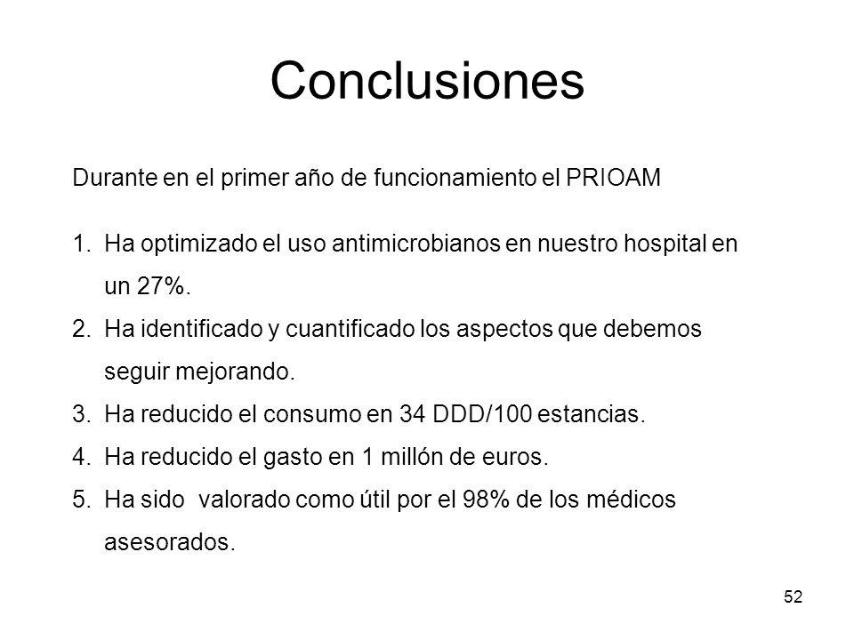 Conclusiones Durante en el primer año de funcionamiento el PRIOAM