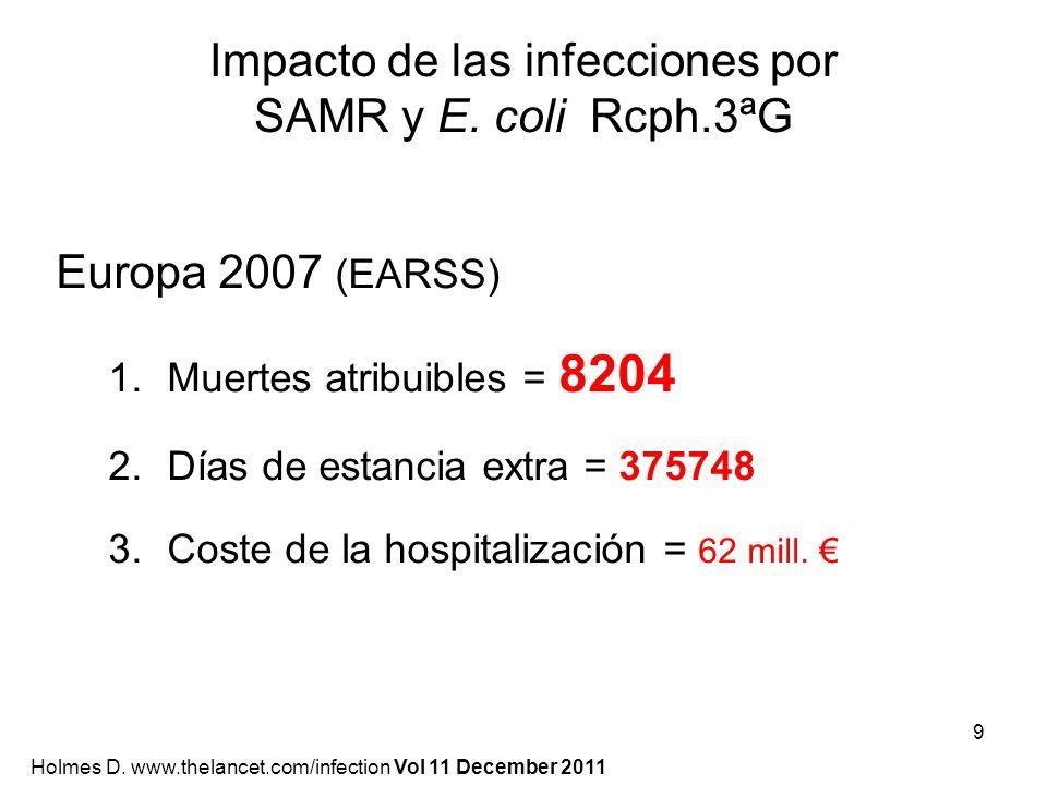 Impacto de las infecciones por SAMR y E. coli Rcph.3ªG
