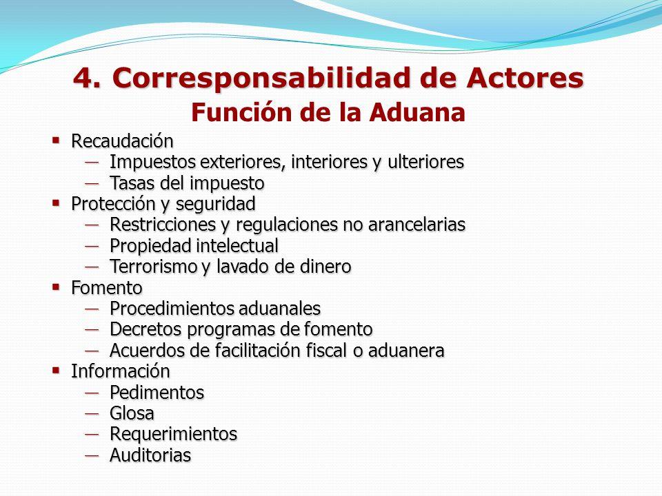 4. Corresponsabilidad de Actores