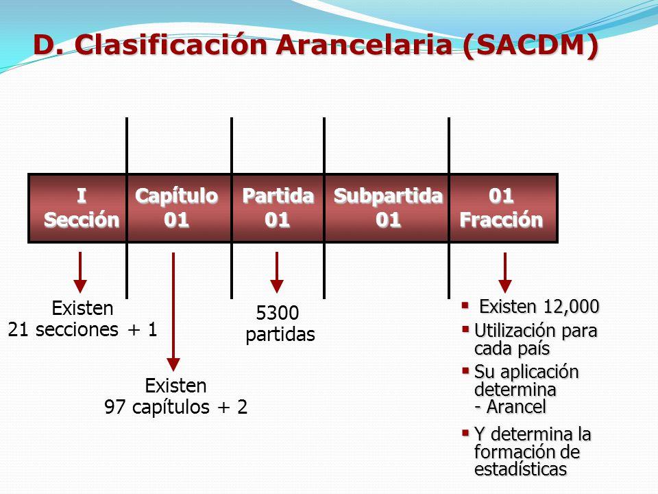 D. Clasificación Arancelaria (SACDM)