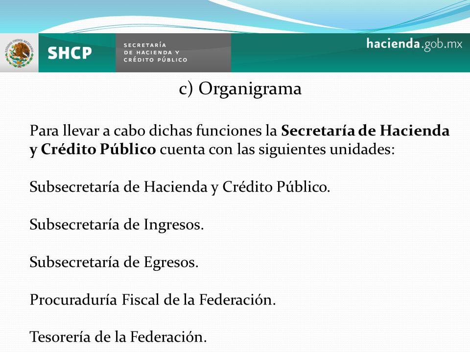 c) Organigrama Para llevar a cabo dichas funciones la Secretaría de Hacienda y Crédito Público cuenta con las siguientes unidades: