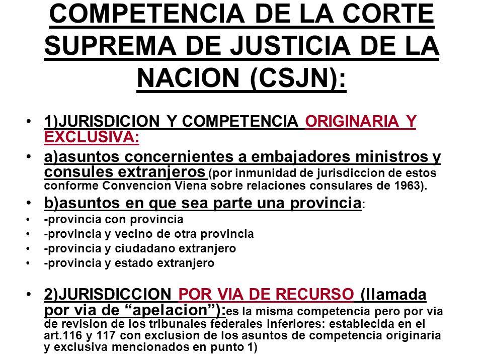 COMPETENCIA DE LA CORTE SUPREMA DE JUSTICIA DE LA NACION (CSJN):