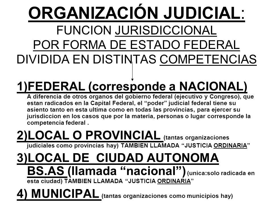 ORGANIZACIÓN JUDICIAL: FUNCION JURISDICCIONAL POR FORMA DE ESTADO FEDERAL DIVIDIDA EN DISTINTAS COMPETENCIAS
