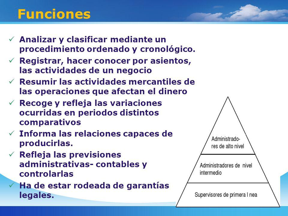 Funciones Analizar y clasificar mediante un procedimiento ordenado y cronológico.