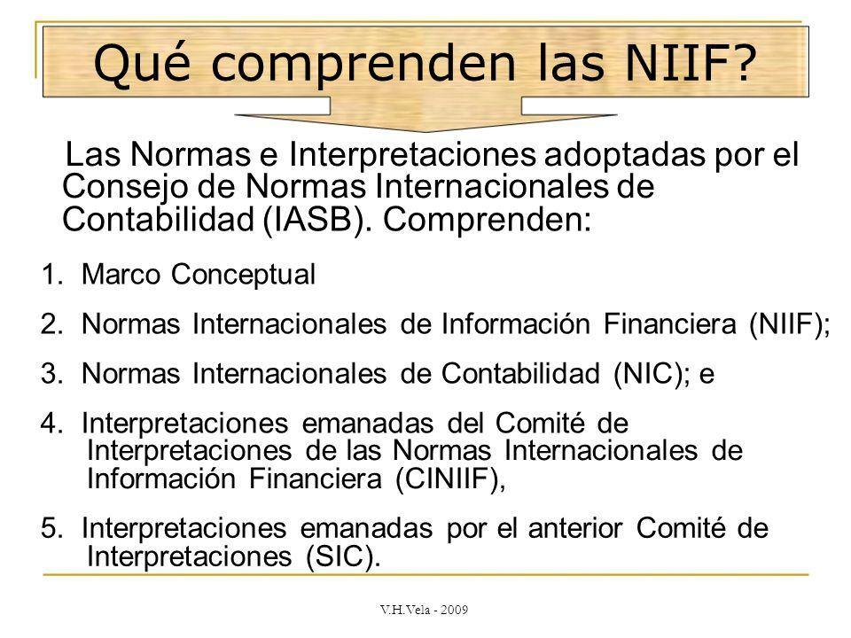 Qué comprenden las NIIF