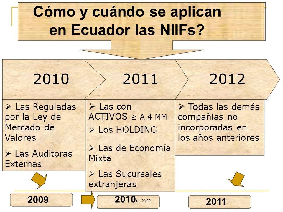 Cómo y cuándo se aplican en Ecuador las NIIFs