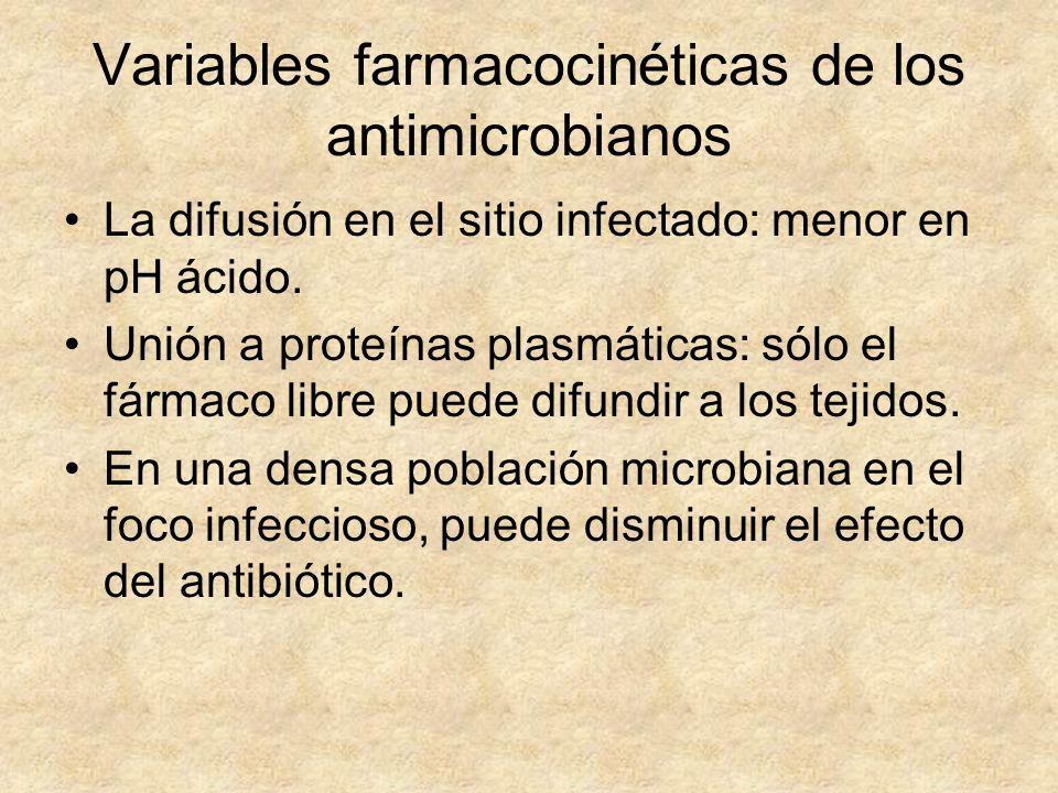 Variables farmacocinéticas de los antimicrobianos