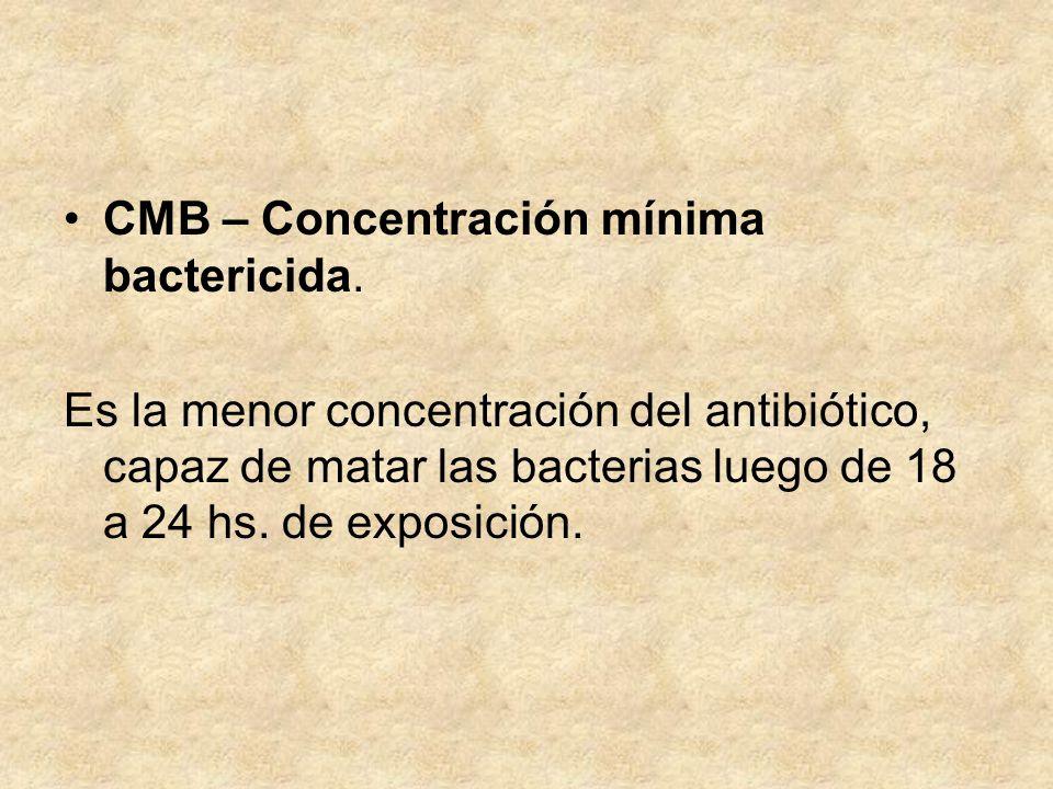 CMB – Concentración mínima bactericida.