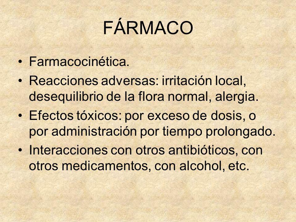 FÁRMACO Farmacocinética.