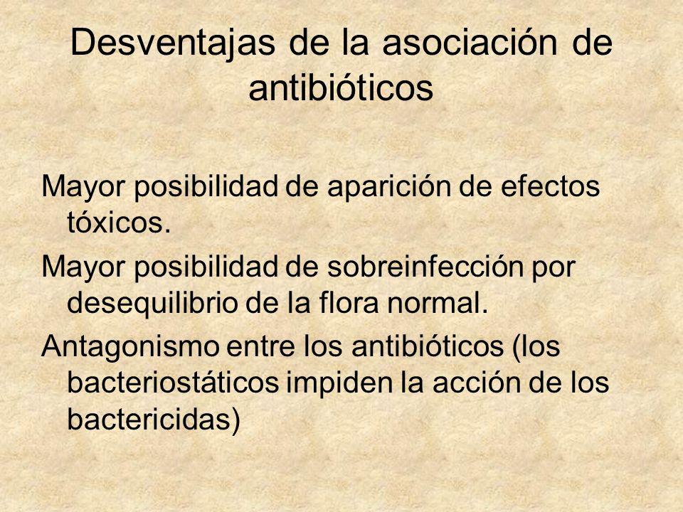 Desventajas de la asociación de antibióticos